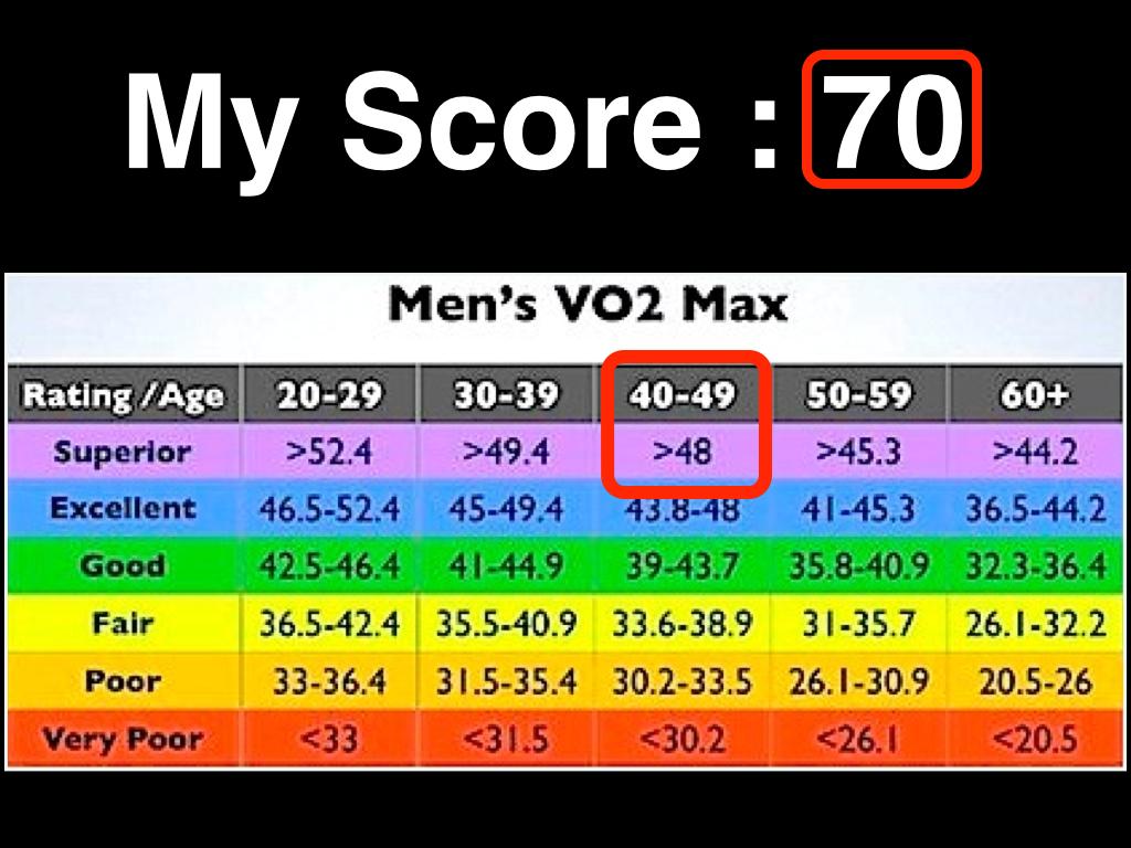 Cutting Edge Testing - Metabolic Performance