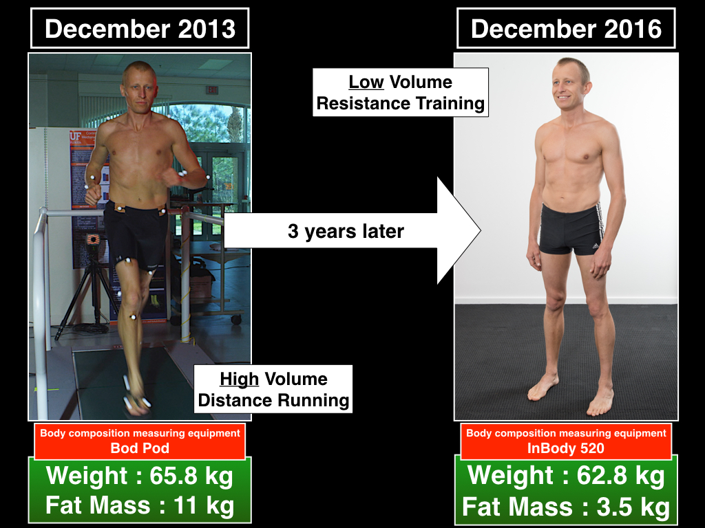 From FAT distance runner to LEAN minimalist exerciser