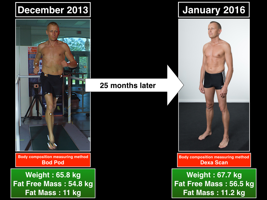from fat distance runner to lean minimalist exerciser metabolic performance