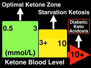 KetoneZone.001