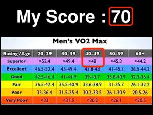 vo2max.score.001